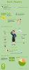 Bach flowers infographic